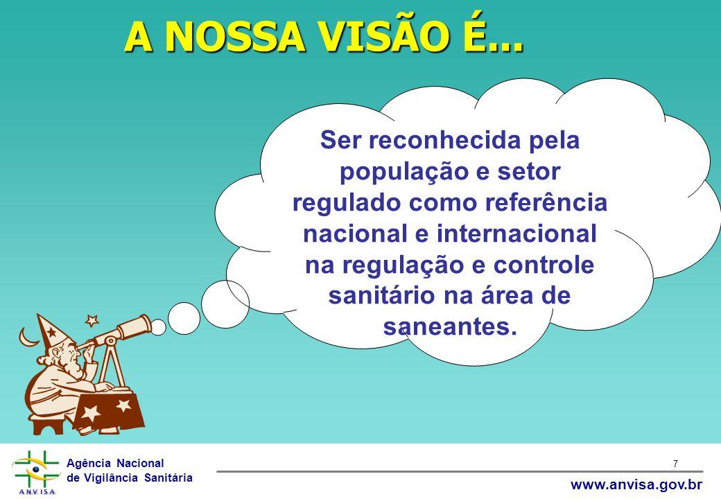 Agência Nacional de Vigilância Sanitária www.anvisa.gov.br Ser reconhecida pela população e setor regulado como referência nacional e internacional na