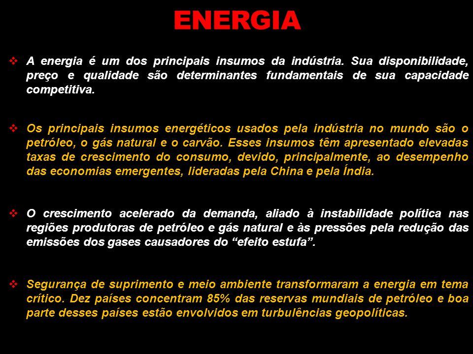 ENERGIA  A energia é um dos principais insumos da indústria.