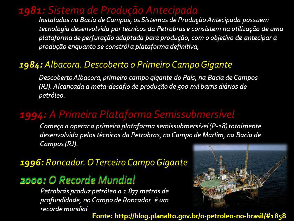 1981: Sistema de Produção Antecipada Instalados na Bacia de Campos, os Sistemas de Produção Antecipada possuem tecnologia desenvolvida por técnicos da Petrobras e consistem na utilização de uma plataforma de perfuração adaptada para produção, com o objetivo de antecipar a produção enquanto se constrói a plataforma definitiva, 1984: Albacora.
