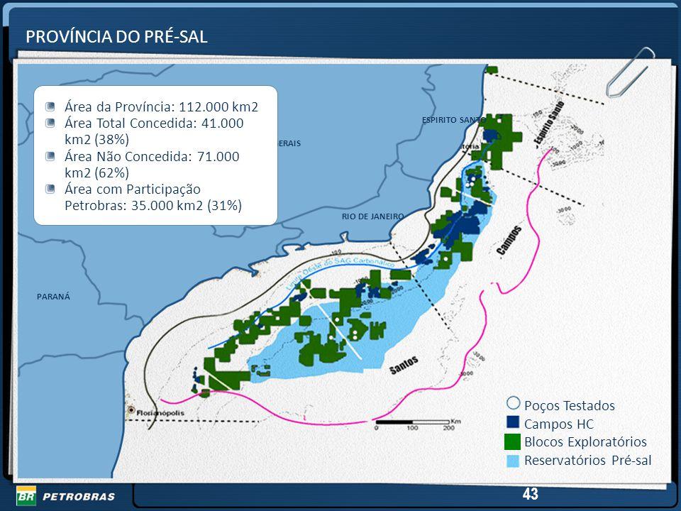 PROVÍNCIA DO PRÉ-SAL Poços Testados Campos HC Blocos Exploratórios Reservatórios Pré-sal MINA GERAIS SÃO PAULO PARANÁ Área da Província: 112.000 km2 Área Total Concedida: 41.000 km2 (38%) Área Não Concedida: 71.000 km2 (62%) Área com Participação Petrobras: 35.000 km2 (31%) RIO DE JANEIRO ESPIRITO SANTO 43