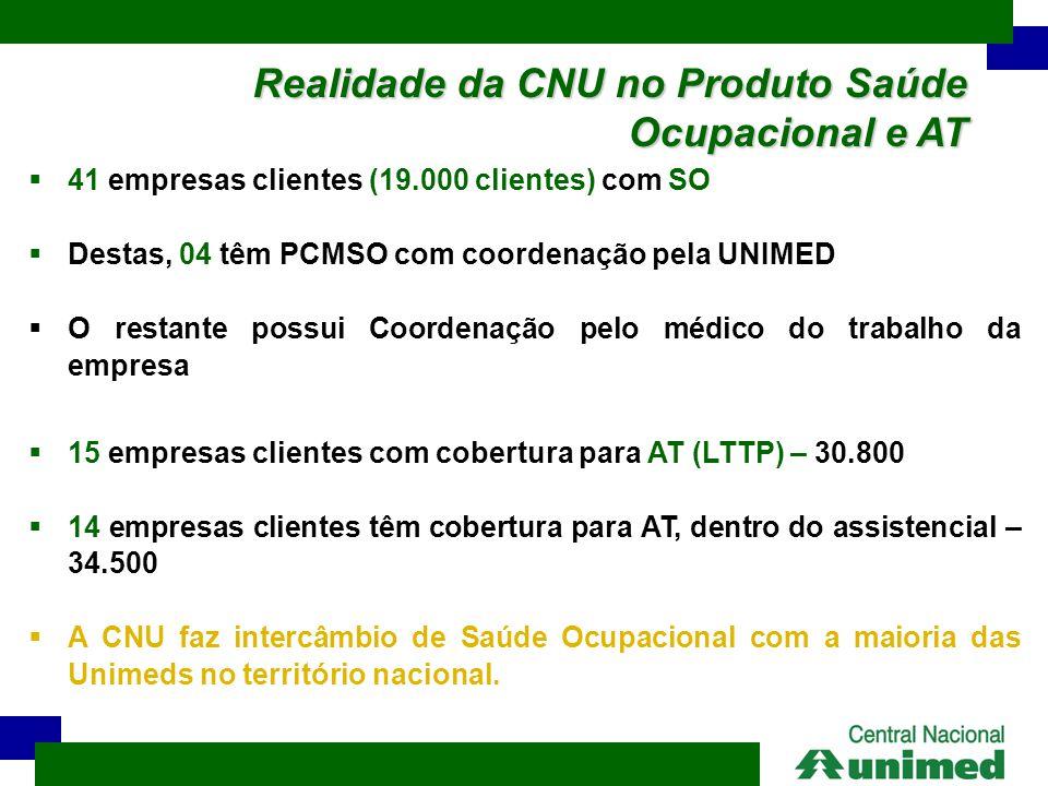  41 empresas clientes (19.000 clientes) com SO  Destas, 04 têm PCMSO com coordenação pela UNIMED  O restante possui Coordenação pelo médico do trab