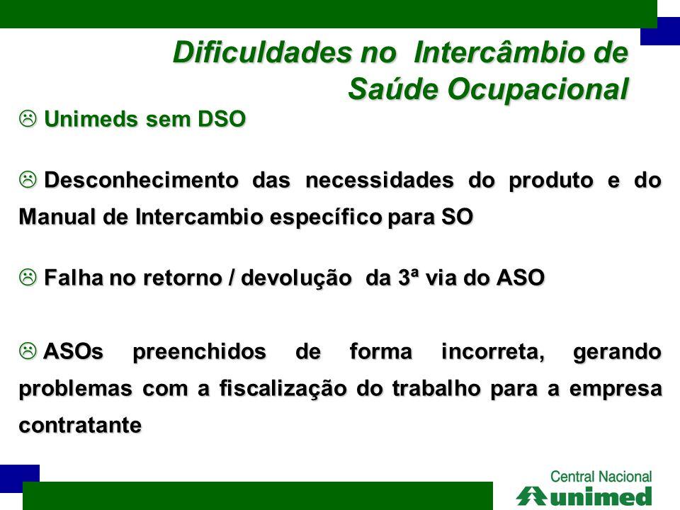 Dificuldades no Intercâmbio de Saúde Ocupacional  Unimeds sem DSO  Desconhecimento das necessidades do produto e do Manual de Intercambio específico