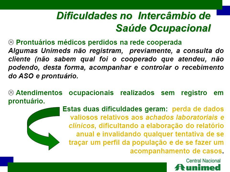 Dificuldades no Intercâmbio de Saúde Ocupacional  Prontuários médicos perdidos na rede cooperada Algumas Unimeds não registram, previamente, a consul