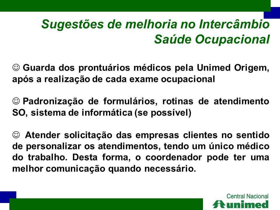  Guarda dos prontuários médicos pela Unimed Origem, após a realização de cada exame ocupacional  Padronização de formulários, rotinas de atendimento