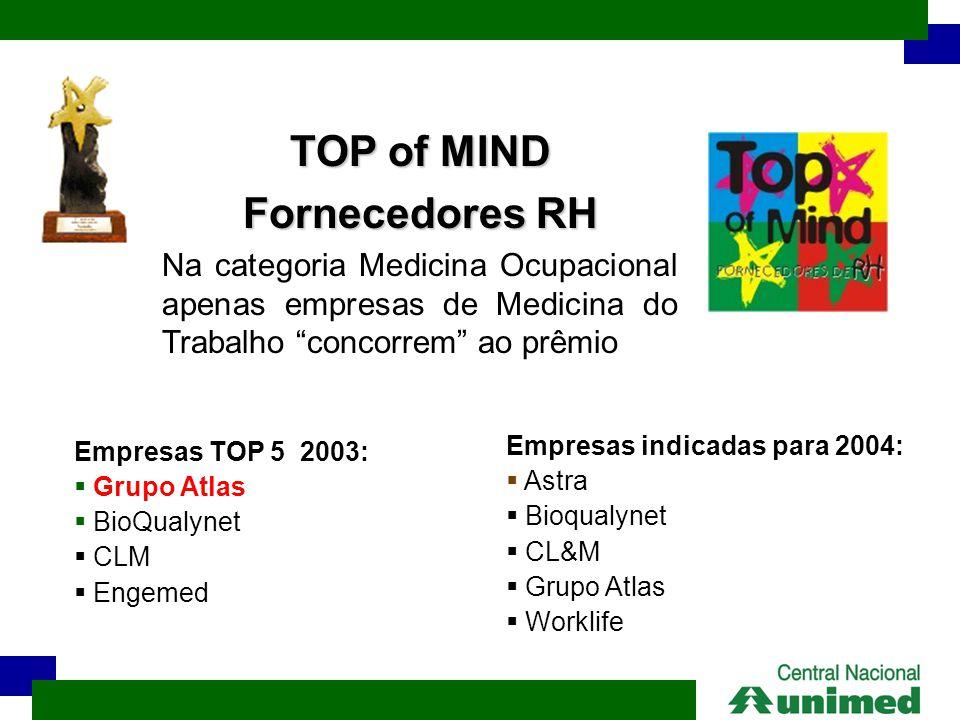 """TOP of MIND Fornecedores RH Na categoria Medicina Ocupacional apenas empresas de Medicina do Trabalho """"concorrem"""" ao prêmio Empresas TOP 5 2003:  Gru"""