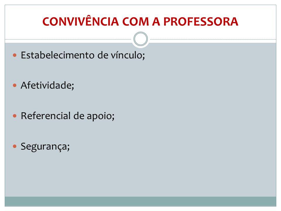 CONVIVÊNCIA COM A PROFESSORA  Estabelecimento de vínculo;  Afetividade;  Referencial de apoio;  Segurança;