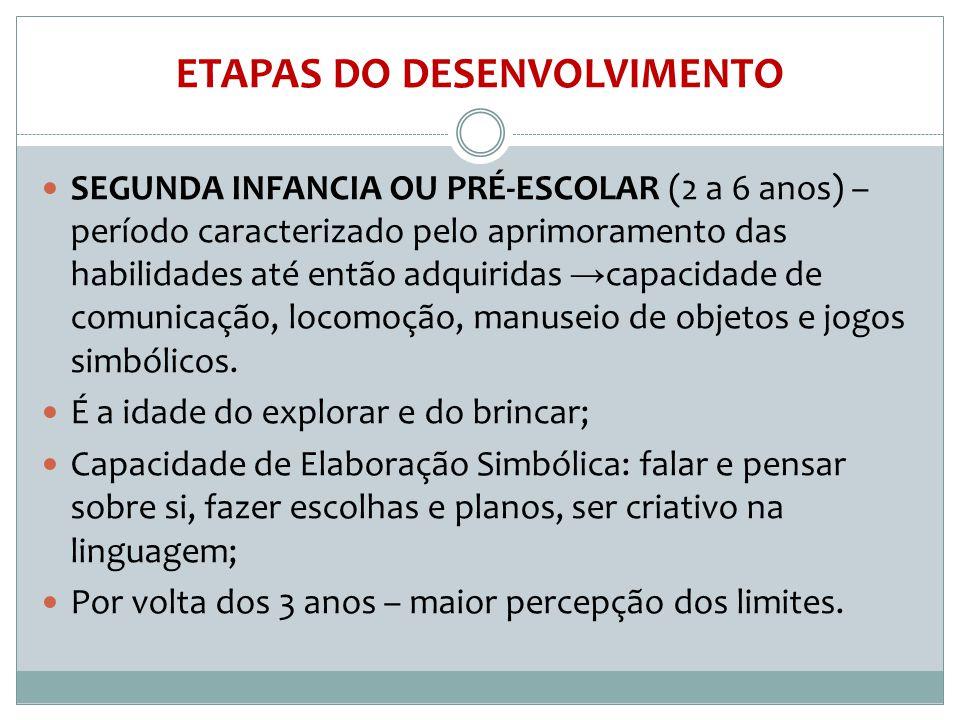 ETAPAS DO DESENVOLVIMENTO  SEGUNDA INFANCIA OU PRÉ-ESCOLAR (2 a 6 anos) – período caracterizado pelo aprimoramento das habilidades até então adquirid