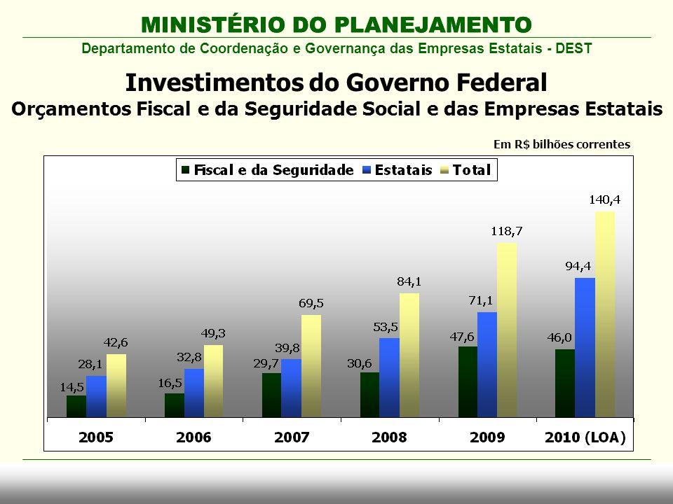 MINISTÉRIO DO PLANEJAMENTO Departamento de Coordenação e Governança das Empresas Estatais - DEST Investimentos do Governo Federal Orçamentos Fiscal e