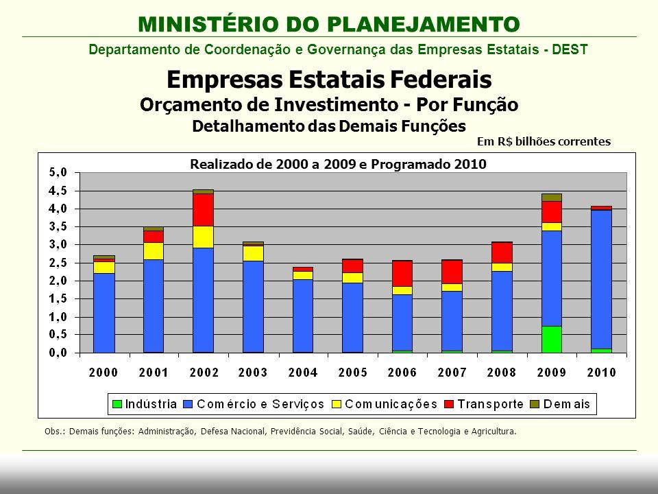 MINISTÉRIO DO PLANEJAMENTO Empresas Estatais Federais Orçamento de Investimento - Por Função Detalhamento das Demais Funções Departamento de Coordenaç
