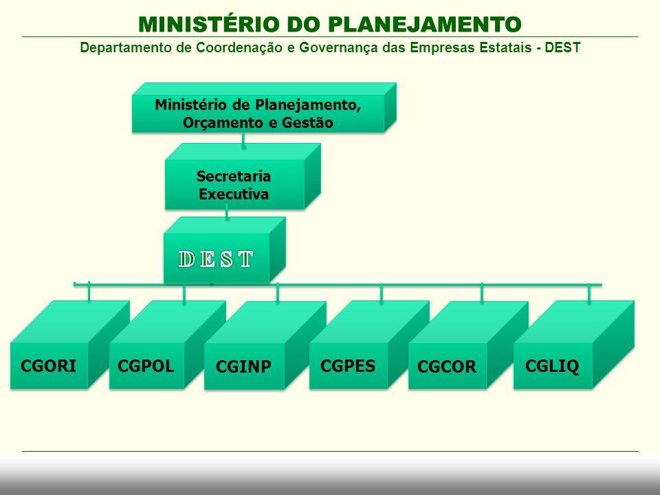 MINISTÉRIO DO PLANEJAMENTO Departamento de Coordenação e Governança das Empresas Estatais - DEST Secretaria Executiva CGORI Ministério de Planejamento