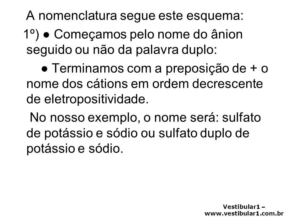 Vestibular1 – www.vestibular1.com.br A nomenclatura segue este esquema: 1º) ● Começamos pelo nome do ânion seguido ou não da palavra duplo: ● Terminam