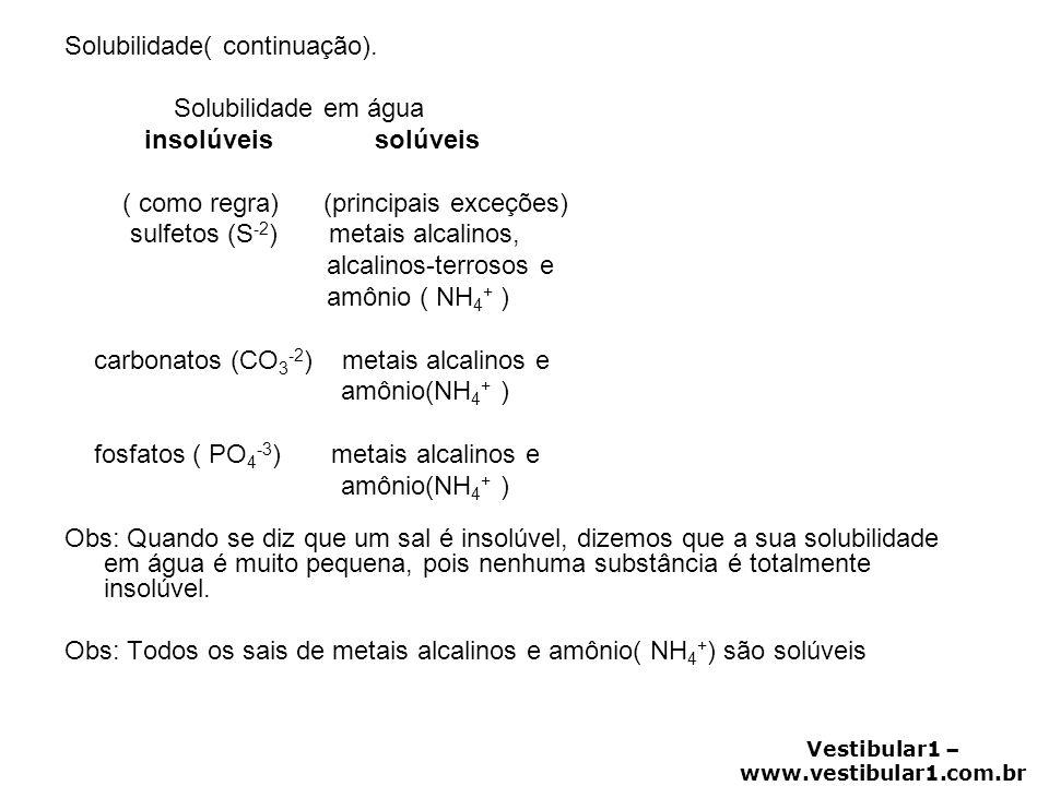 Vestibular1 – www.vestibular1.com.br Solubilidade( continuação). Solubilidade em água insolúveis solúveis ( como regra) (principais exceções) sulfetos