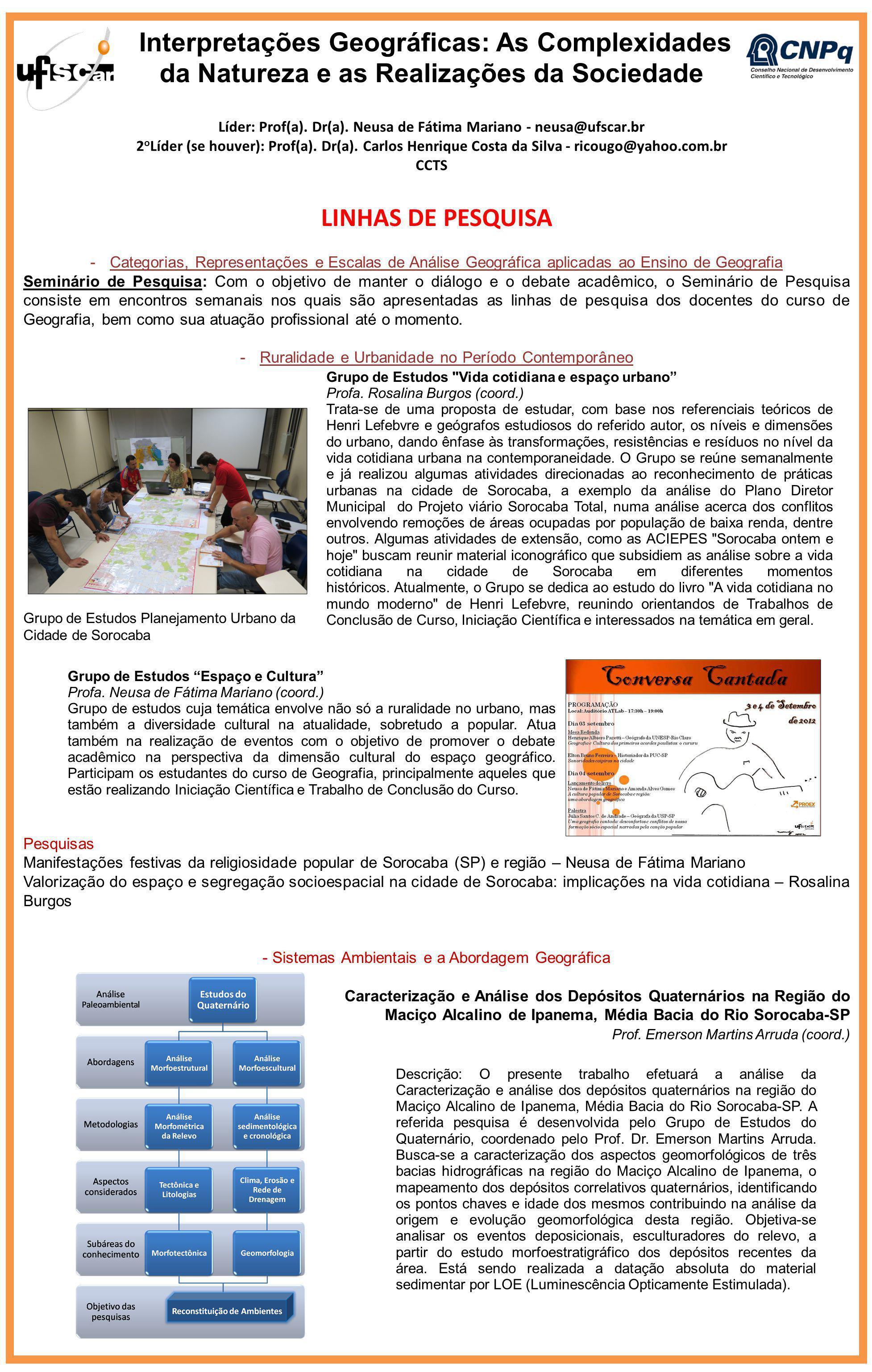 Líder: Prof(a). Dr(a). Neusa de Fátima Mariano - neusa@ufscar.br 2 o Líder (se houver): Prof(a). Dr(a). Carlos Henrique Costa da Silva - ricougo@yahoo