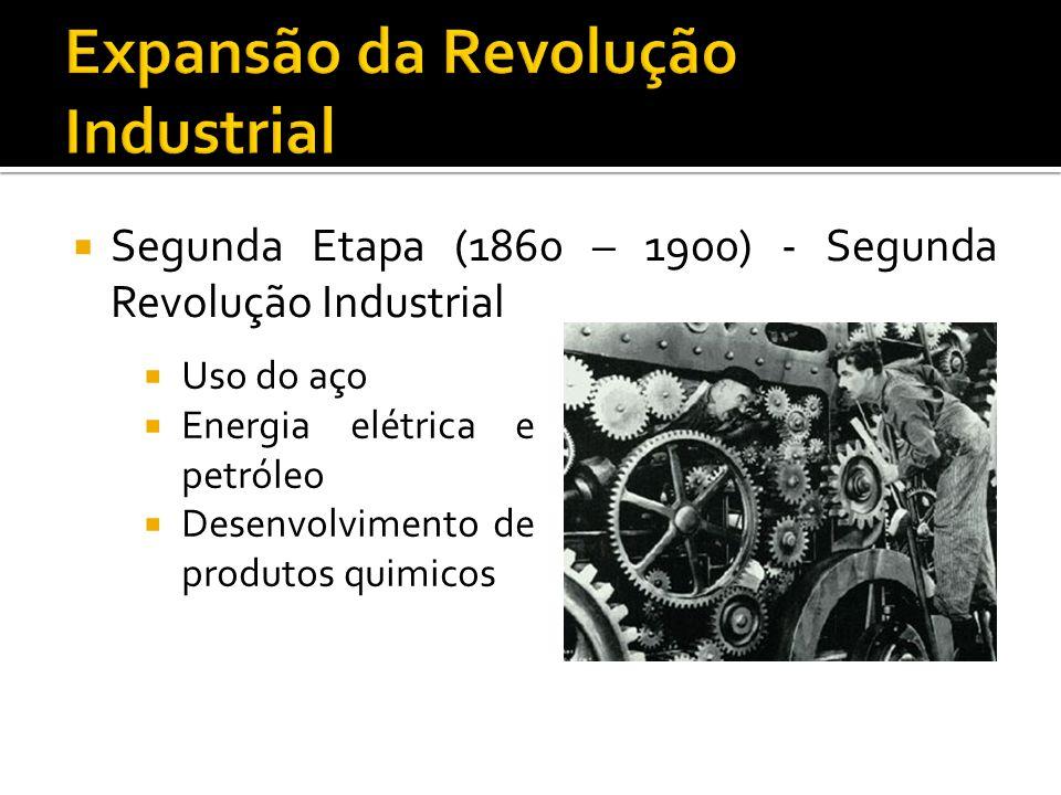  Segunda Etapa (1860 – 1900) - Segunda Revolução Industrial  Uso do aço  Energia elétrica e petróleo  Desenvolvimento de produtos quimicos