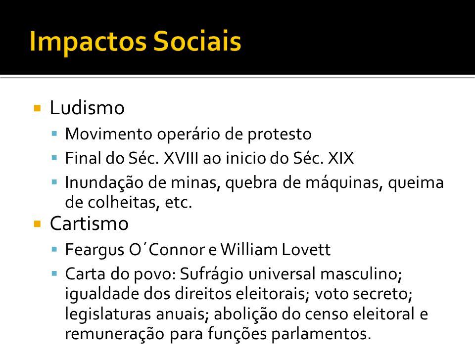  Liberalismo Econômico  Não intervenção do Estado na economia (Adam Smith)  Controle populacional (Thomas Malthus)  Lei da oferta e da procura aplicada à mercadoria trabalho (David Ricardo)