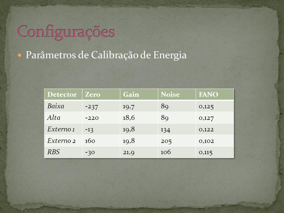  Parâmetros de Calibração de Energia