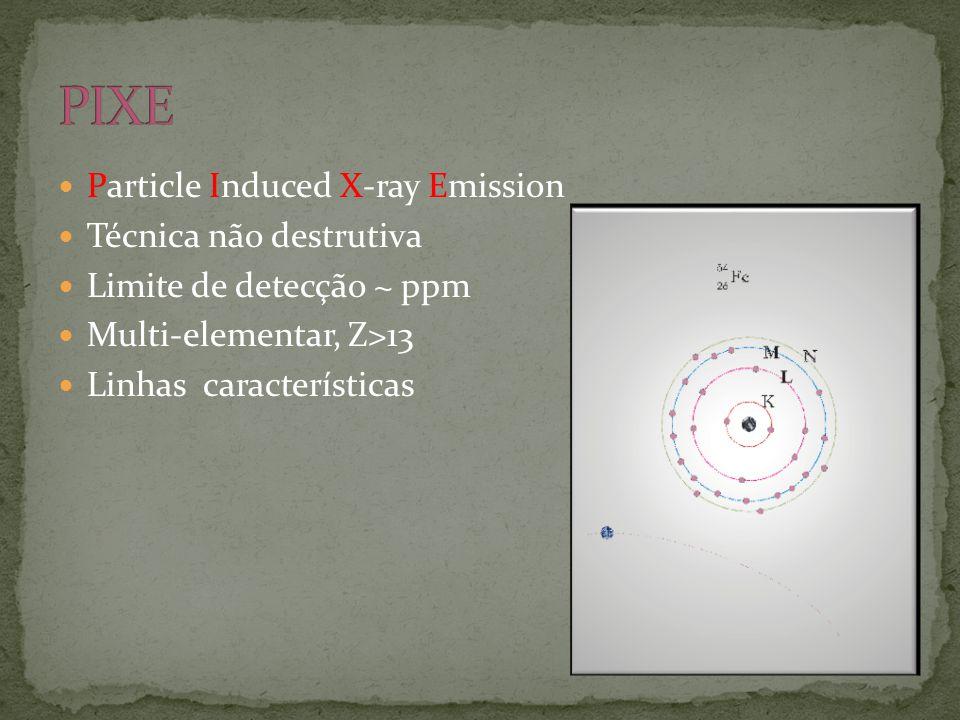  Particle Induced X-ray Emission  Técnica não destrutiva  Limite de detecção ~ ppm  Multi-elementar, Z>13  Linhas características