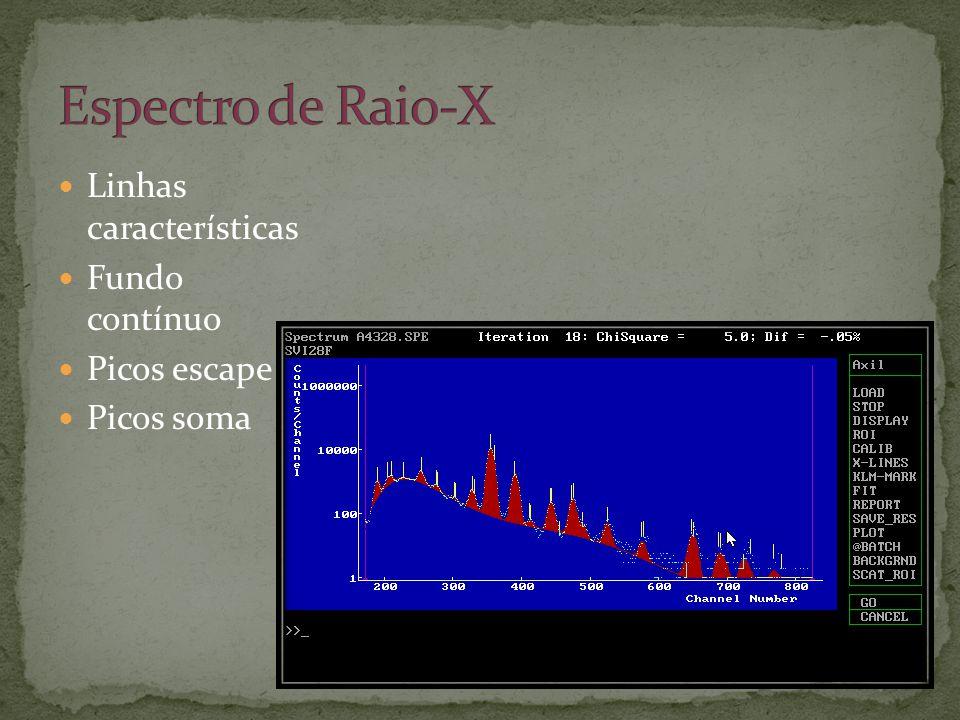  Fundo contínuo  Picos escape  Picos soma