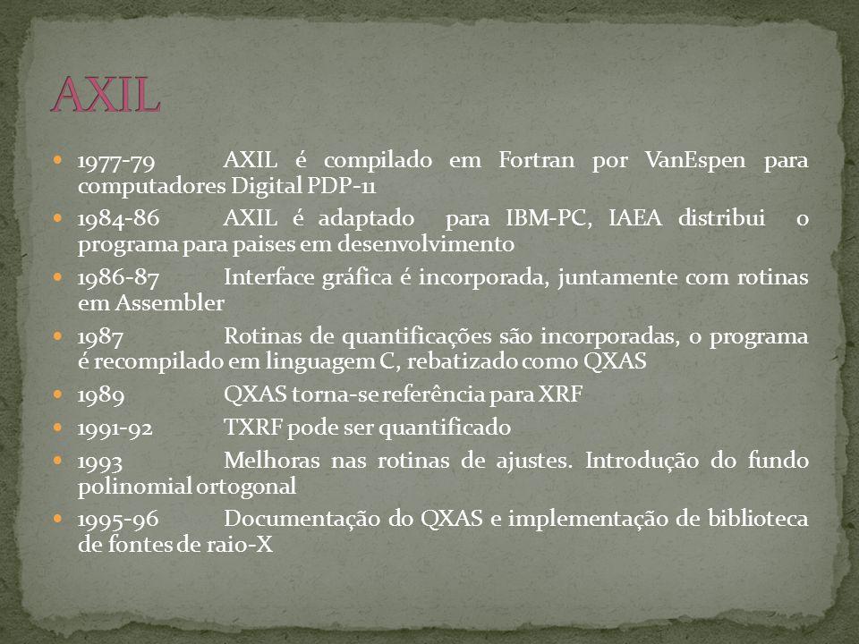  1977-79AXIL é compilado em Fortran por VanEspen para computadores Digital PDP-11  1984-86AXIL é adaptado para IBM-PC, IAEA distribui o programa para paises em desenvolvimento  1986-87Interface gráfica é incorporada, juntamente com rotinas em Assembler  1987Rotinas de quantificações são incorporadas, o programa é recompilado em linguagem C, rebatizado como QXAS  1989QXAS torna-se referência para XRF  1991-92TXRF pode ser quantificado  1993Melhoras nas rotinas de ajustes.