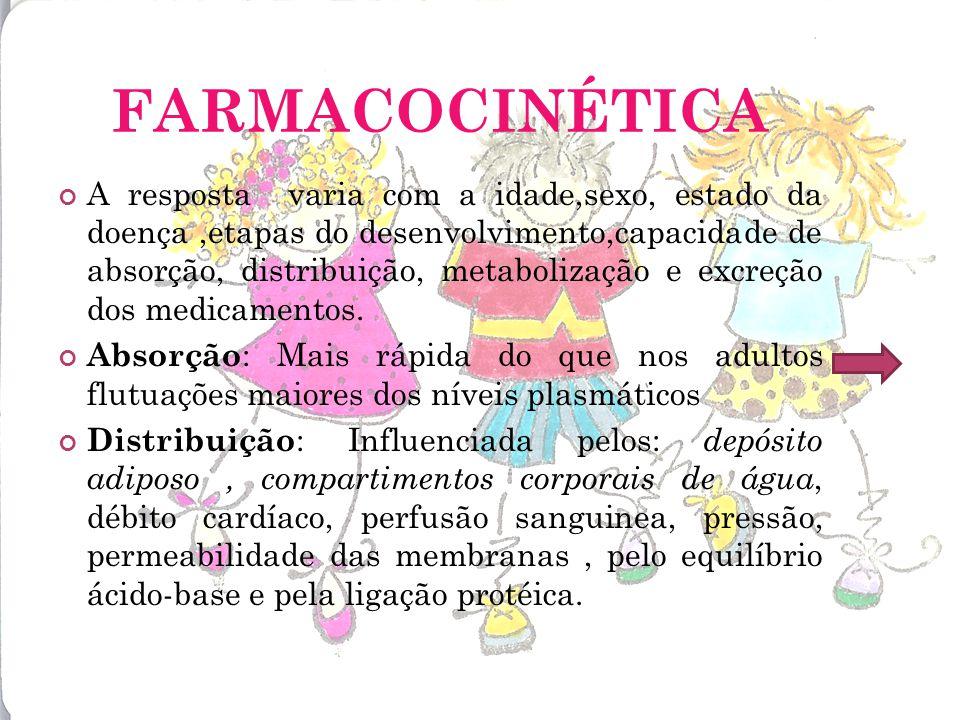 FARMACOCINÉTICA A resposta varia com a idade,sexo, estado da doença,etapas do desenvolvimento,capacidade de absorção, distribuição, metabolização e ex