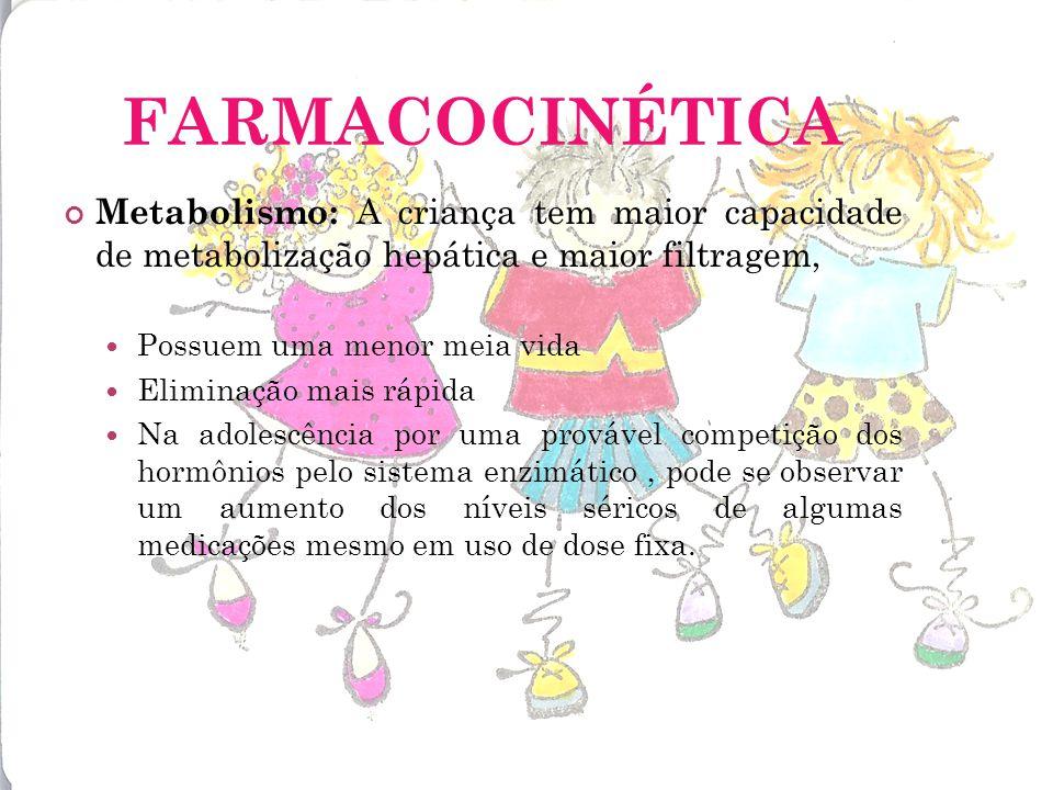 FARMACOCINÉTICA Metabolismo: A criança tem maior capacidade de metabolização hepática e maior filtragem,  Possuem uma menor meia vida  Eliminação ma