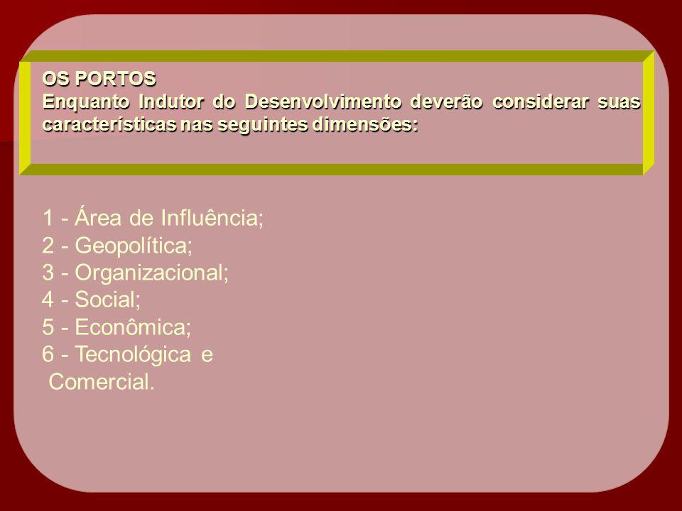 OS PORTOS Enquanto Indutor do Desenvolvimento deverão considerar suas características nas seguintes dimensões: 1 - Área de Influência; 2 - Geopolítica