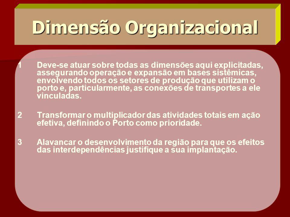 1 Deve-se atuar sobre todas as dimensões aqui explicitadas, assegurando operação e expansão em bases sistêmicas, envolvendo todos os setores de produç