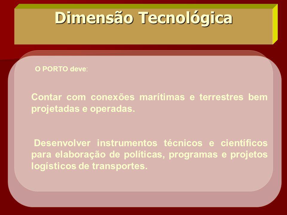 Dimensão Tecnológica Contar com conexões marítimas e terrestres bem projetadas e operadas. Desenvolver instrumentos técnicos e científicos para elabor