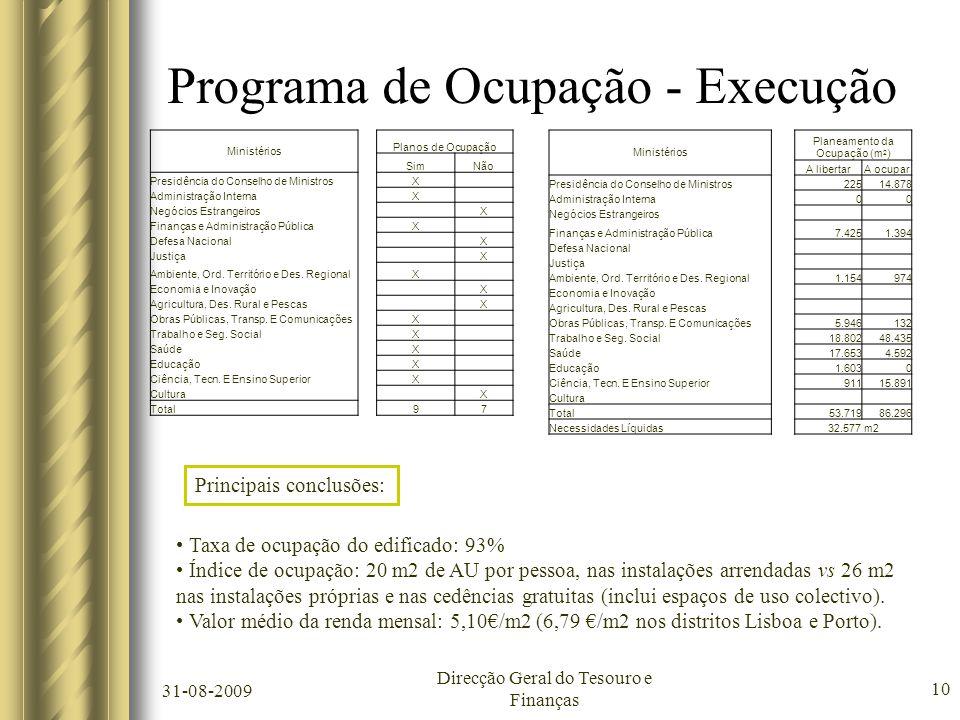 31-08-2009 Direcção Geral do Tesouro e Finanças 10 Programa de Ocupação - Execução Principais conclusões: • Taxa de ocupação do edificado: 93% • Índic