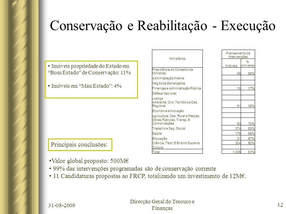 31-08-2009 Direcção Geral do Tesouro e Finanças 12 Conservação e Reabilitação - Execução Principais conclusões: •Valor global proposto: 500M€ • 99% das intervenções programadas são de conservação corrente • 11 Candidaturas propostas ao FRCP, totalizando um investimento de 12M€.