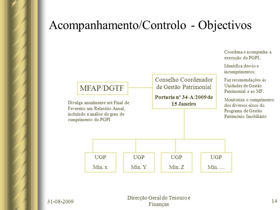 31-08-2009 Direcção Geral do Tesouro e Finanças 14 Acompanhamento/Controlo - Objectivos Coordena e acompanha a execução do PGPI; Identifica desvio e i