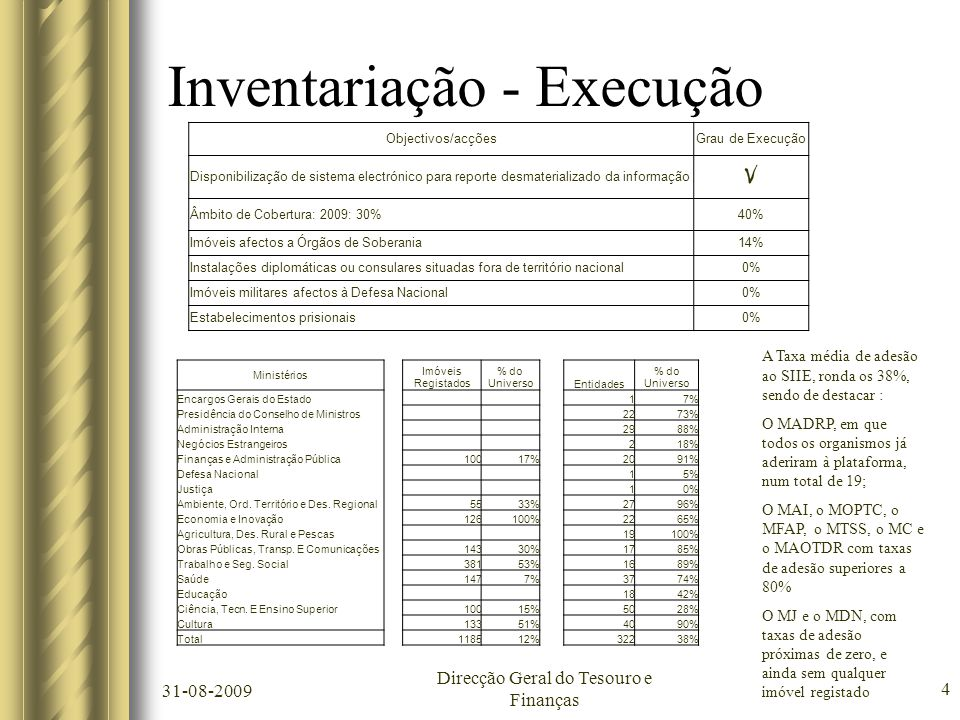31-08-2009 Direcção Geral do Tesouro e Finanças 4 Inventariação - Execução A Taxa média de adesão ao SIIE, ronda os 38%, sendo de destacar : O MADRP, em que todos os organismos já aderiram à plataforma, num total de 19; O MAI, o MOPTC, o MFAP, o MTSS, o MC e o MAOTDR com taxas de adesão superiores a 80% O MJ e o MDN, com taxas de adesão próximas de zero, e ainda sem qualquer imóvel registado Objectivos/acçõesGrau de Execução Disponibilização de sistema electrónico para reporte desmaterializado da informação V Âmbito de Cobertura: 2009: 30%40% Imóveis afectos a Órgãos de Soberania14% Instalações diplomáticas ou consulares situadas fora de território nacional0% Imóveis militares afectos à Defesa Nacional0% Estabelecimentos prisionais0% Ministérios Imóveis Registados % do UniversoEntidades % do Universo Encargos Gerais do Estado 17% Presidência do Conselho de Ministros 2273% Administração Interna 2988% Negócios Estrangeiros 218% Finanças e Administração Pública10017%2091% Defesa Nacional 15% Justiça 10% Ambiente, Ord.
