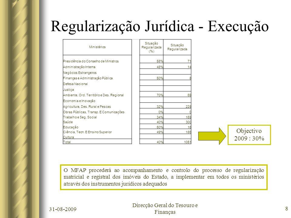 31-08-2009 Direcção Geral do Tesouro e Finanças 8 Regularização Jurídica - Execução Objectivo 2009 : 30% O MFAP procederá ao acompanhamento e controlo