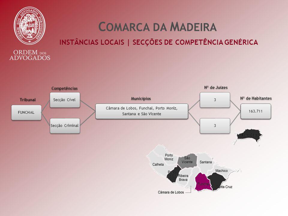 INSTÂNCIAS LOCAIS | SECÇÕES DE COMPETÊNCIA GENÉRICA C OMARCA DA M ADEIRA Nº de Habitantes Nº de Juízes Municípios Competências Tribunal FUNCHALSecção CívelÁgueda347.729 Secção Criminal Câmara de Lobos, Funchal, Porto Moniz, Santana e São Vicente 3163.711