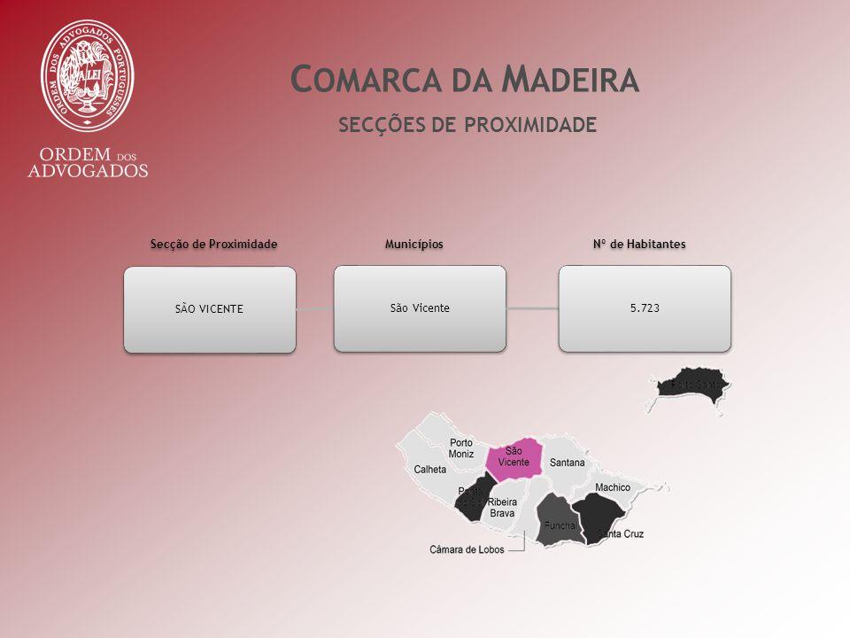 SECÇÕES DE PROXIMIDADE C OMARCA DA M ADEIRA Nº de Habitantes Municípios Secção de Proximidade SÃO VICENTESão Vicente5.723