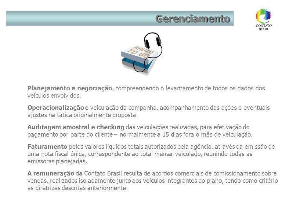 Projeto Região Sul / RS Cidade Ijuí Emissoras Jornal da Manhã AM