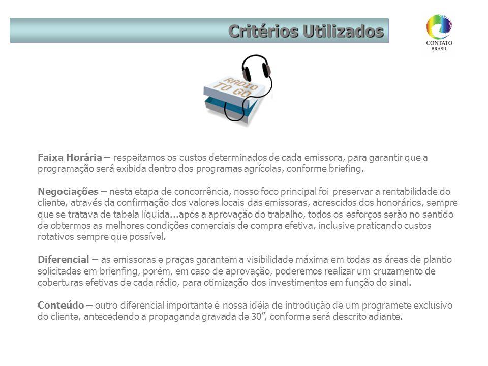 Projeto Região Sul / PR Cidade Toledo Emissoras União AM