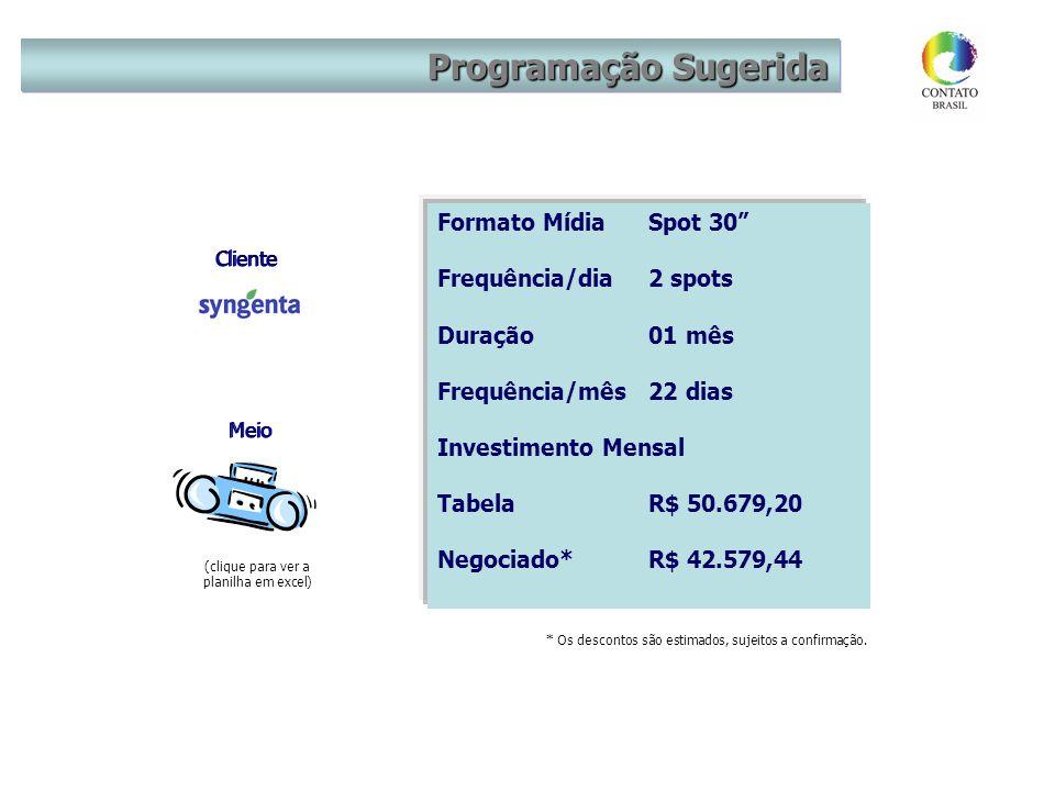 Projeto Região Sul / PR Cidade Jesuítas Emissoras Vale Verde FM