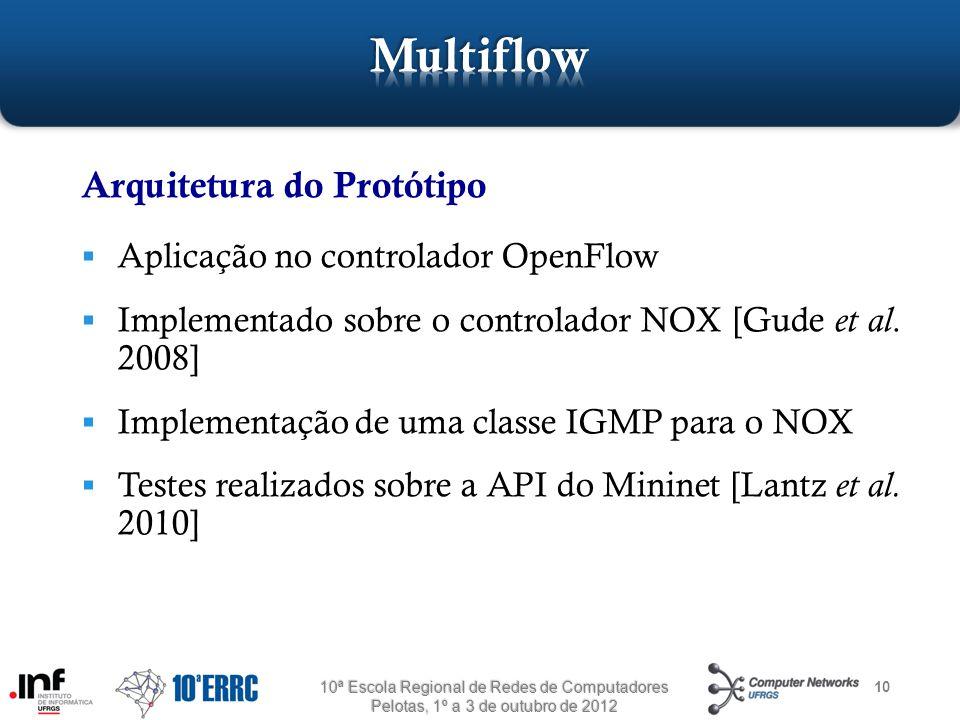 10 Arquitetura do Protótipo  Aplicação no controlador OpenFlow  Implementado sobre o controlador NOX [Gude et al. 2008]  Implementação de uma class