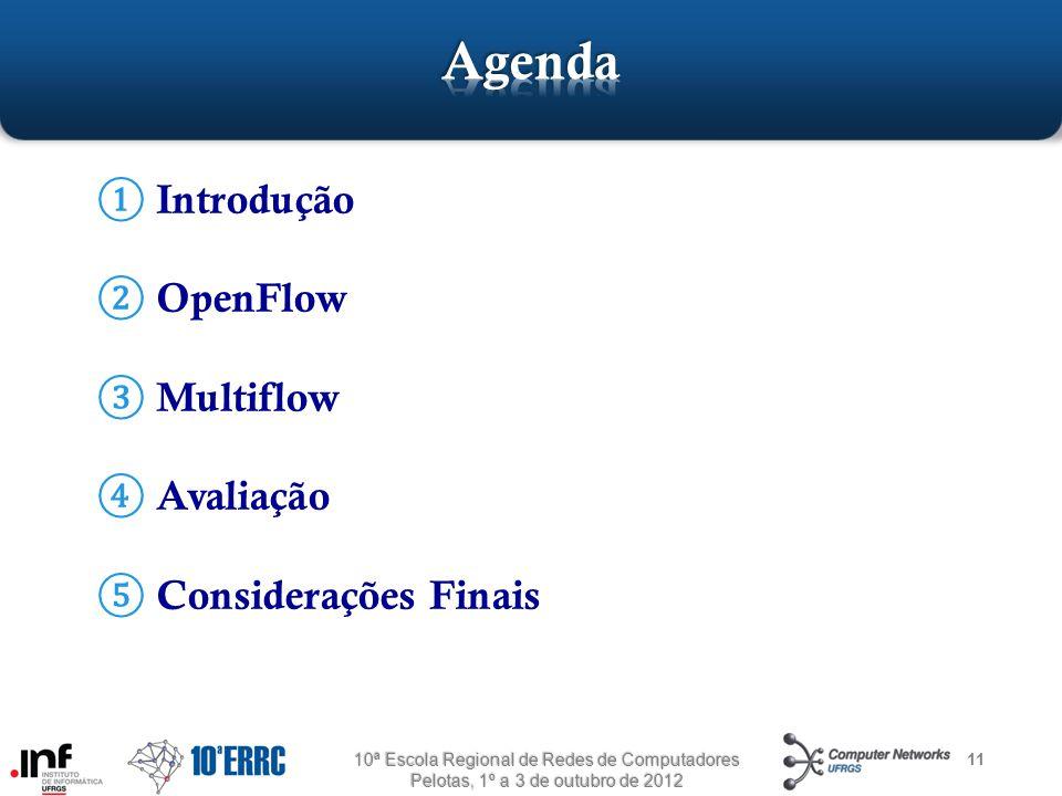 ① Introdução ② OpenFlow ③ Multiflow ④ Avaliação ⑤ Considerações Finais 11 10ª Escola Regional de Redes de Computadores Pelotas, 1º a 3 de outubro de 2012