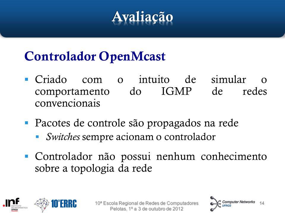 14 Controlador OpenMcast  Criado com o intuito de simular o comportamento do IGMP de redes convencionais  Pacotes de controle são propagados na rede  Switches sempre acionam o controlador  Controlador não possui nenhum conhecimento sobre a topologia da rede 10ª Escola Regional de Redes de Computadores Pelotas, 1º a 3 de outubro de 2012