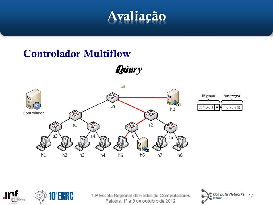 17 Controlador Multiflow 10ª Escola Regional de Redes de Computadores Pelotas, 1º a 3 de outubro de 2012 Query Join