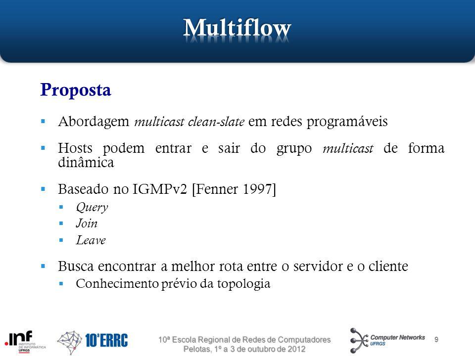 9 Proposta  Abordagem multicast clean-slate em redes programáveis  Hosts podem entrar e sair do grupo multicast de forma dinâmica  Baseado no IGMPv