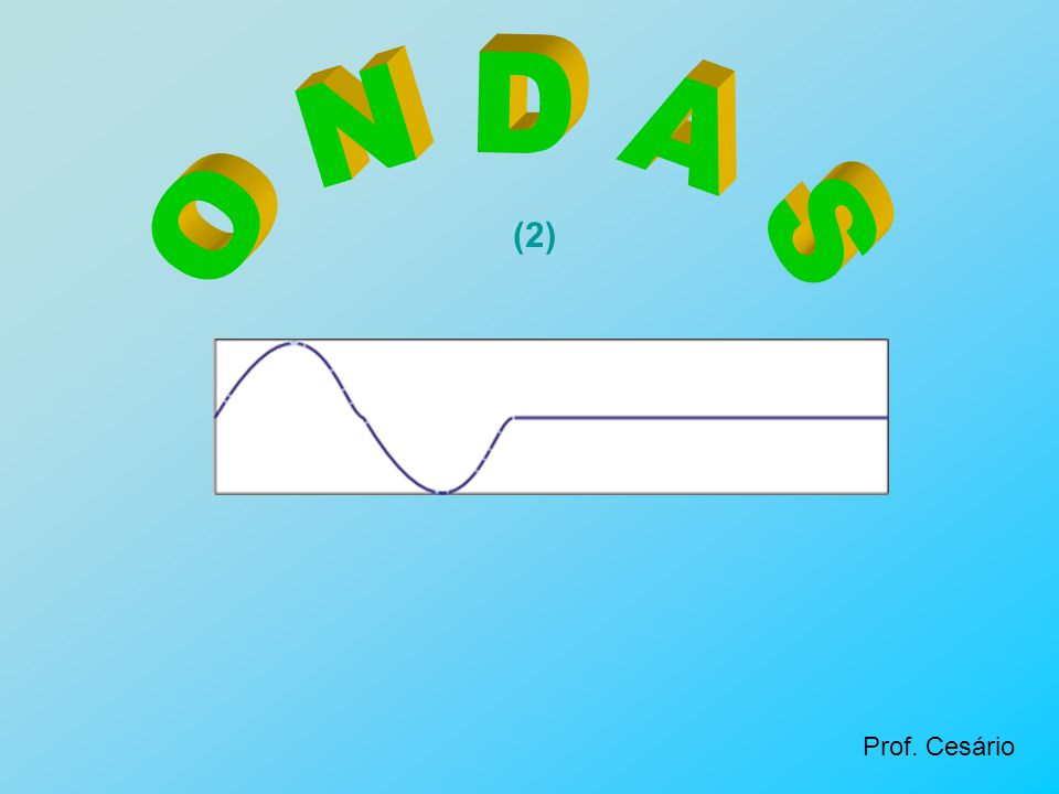 6 – REFLEXÃO DE ONDAS Quando uma onda atinge um anteparo ela retorna ao meio de origem.