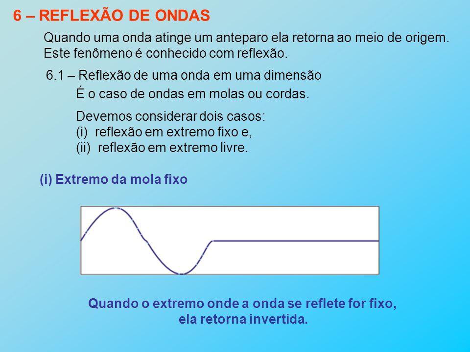 6 – REFLEXÃO DE ONDAS Quando uma onda atinge um anteparo ela retorna ao meio de origem. Este fenômeno é conhecido com reflexão. 6.1 – Reflexão de uma