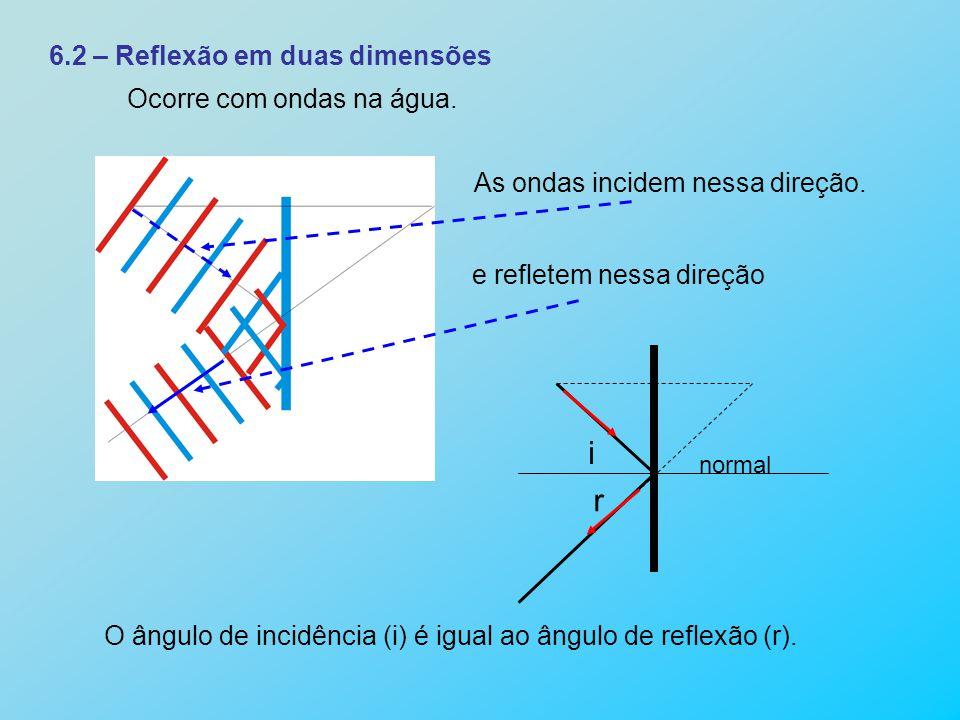 6.2 – Reflexão em duas dimensões Ocorre com ondas na água. As ondas incidem nessa direção. e refletem nessa direção O ângulo de incidência (i) é igual