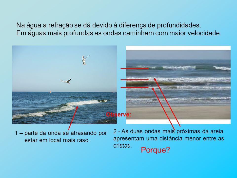 Na água a refração se dá devido à diferença de profundidades. Em águas mais profundas as ondas caminham com maior velocidade. Observe: 1 – parte da on