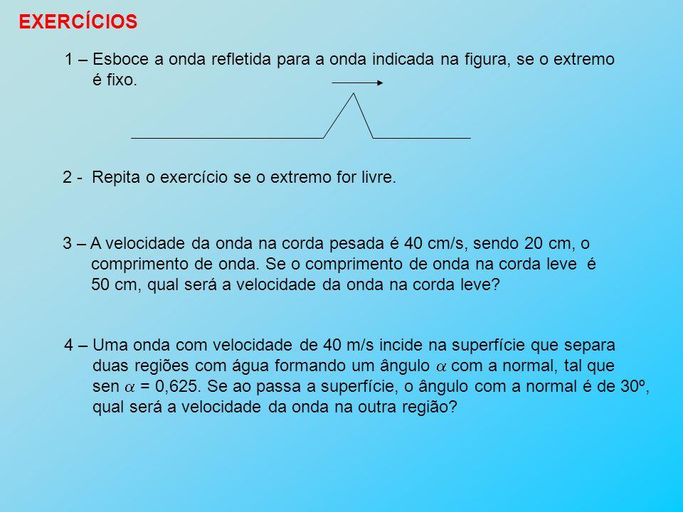 EXERCÍCIOS 1 – Esboce a onda refletida para a onda indicada na figura, se o extremo é fixo. 2 - Repita o exercício se o extremo for livre. 3 – A veloc