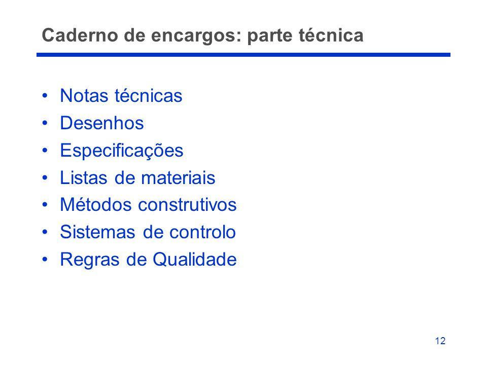 12 Caderno de encargos: parte técnica •Notas técnicas •Desenhos •Especificações •Listas de materiais •Métodos construtivos •Sistemas de controlo •Regr