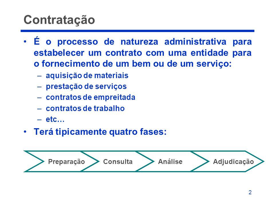 2 Contratação •É o processo de natureza administrativa para estabelecer um contrato com uma entidade para o fornecimento de um bem ou de um serviço: –
